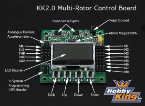 The inputs and outputs of the KK2 flight controller.